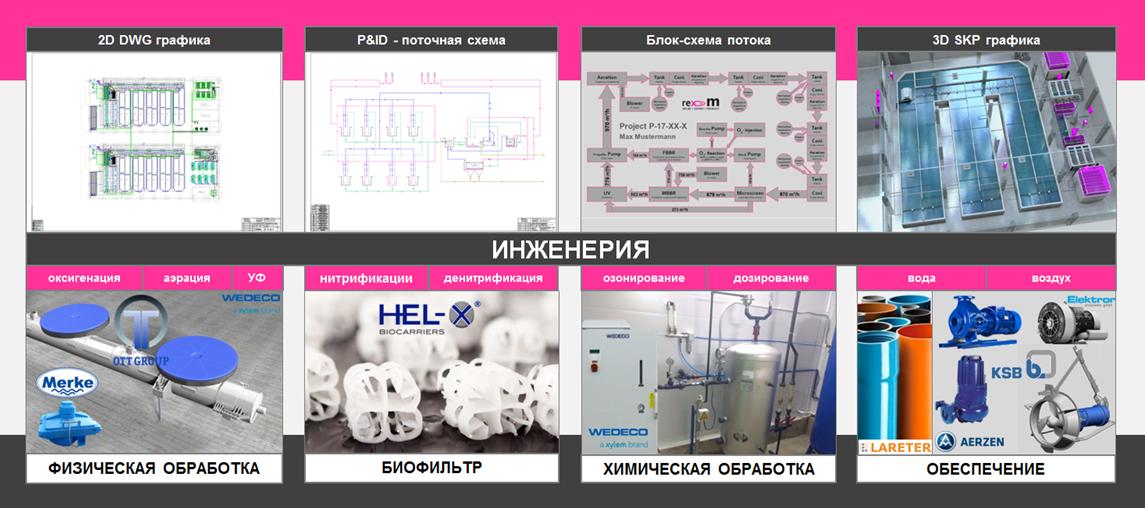 REX-M УЗВ экспертизу консультации проектирование установка замкнутого водоснабжения инженерия