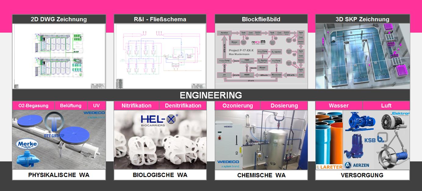 REX-M Engineering Aquakultur Kreislaufanlage RAS Wasseraufbereitung Denitrifikation Pumpen Gebläse Rohrleitung Belüftung UV Ozon Desinfektion R&I P&ID Nirtrifikation Biofilter